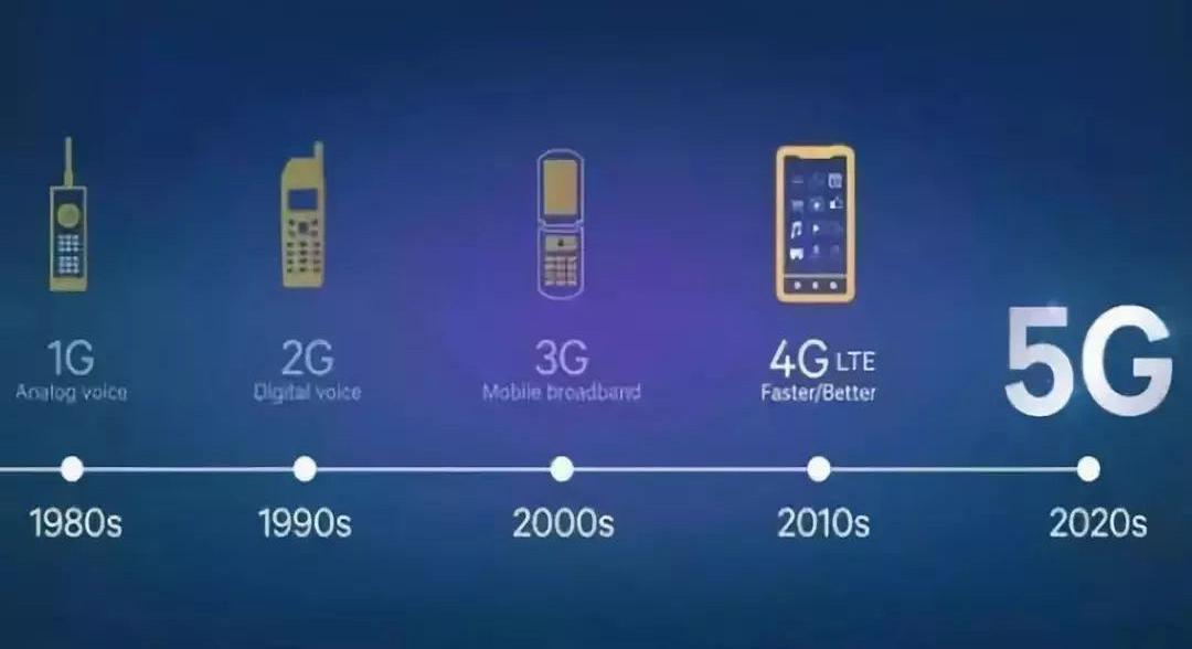 手机厂商与电商平台相继发力5G,但占得先机不等于胜利