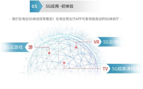 中国电信与韩国VR运营商合作,挖掘更多5G商用价值