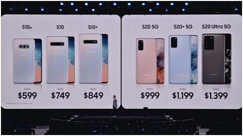 """手机市场的""""幸运儿"""",三星霸主地位或进一步巩固?"""
