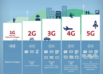 5G基站电费是4G的三倍多,运营商:不给补助用不起
