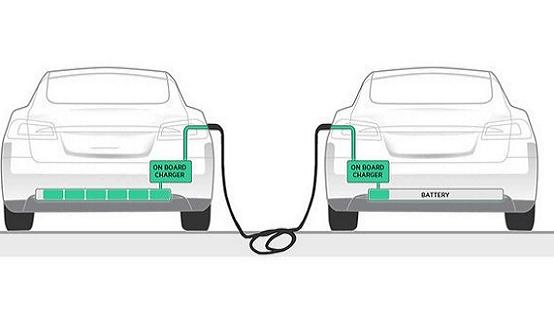 """把""""反向充电""""用到电动汽车上,华为给手机厂商造车指路"""