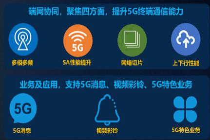 中国移动高管:2021年5G终端将从量变走向质变